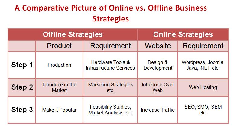 docukits_compare_business_strategies